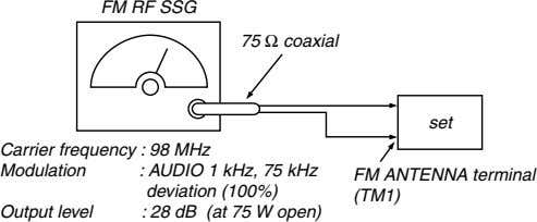 FM RF SSG 75 Ω coaxial set Carrier frequency : 98 MHz Modulation : AUDIO