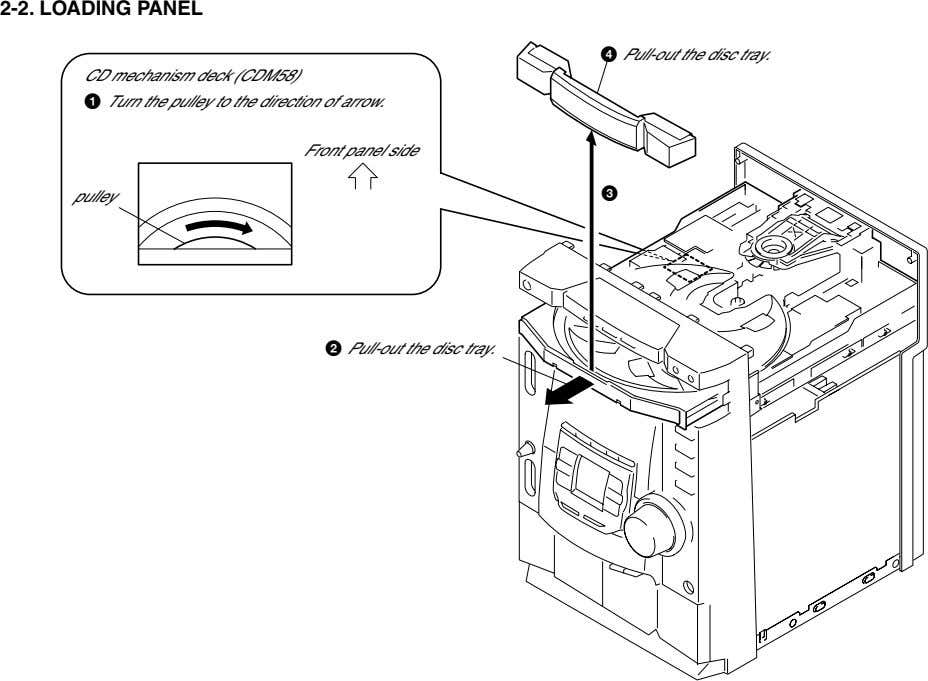 2-2. LOADING PANEL 4 Pull-out the disc tray. CD mechanism deck (CDM58) 1 Turn the