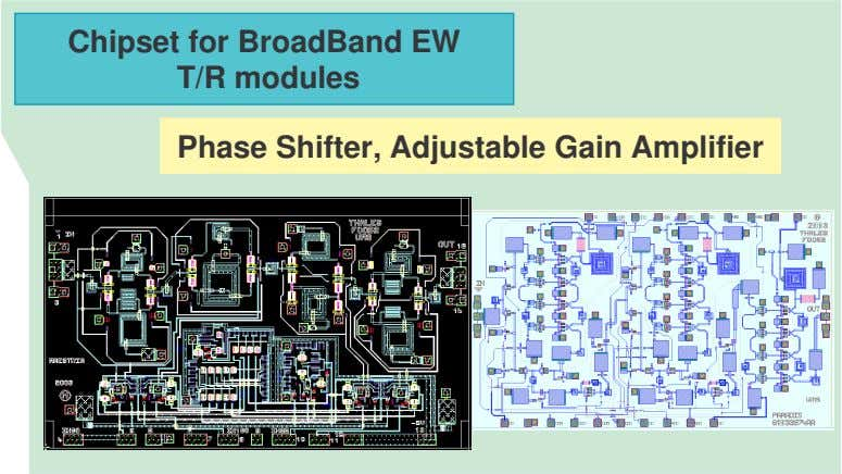 Chipset for BroadBand EW T/R modules Phase Shifter, Adjustable Gain Amplifier