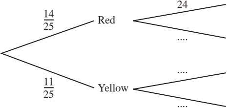 24 14 Red 25 11 Yellow 25