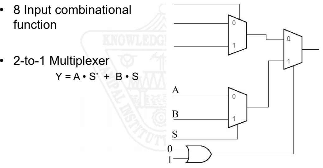 • 8 Input combinational function • 2-to-1 Multiplexer Y = A • S' + B