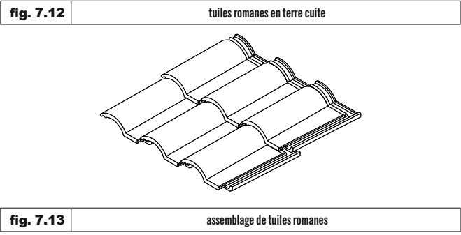 fig. 7.12 tuiles romanes en terre cuite � � � � � � fig. 7.13