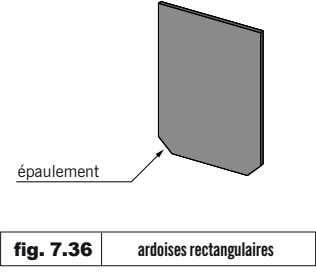 ���������� fig. 7.36 ardoises rectangulaires � �