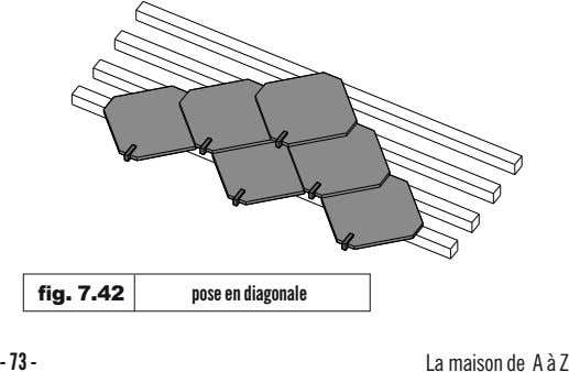 fig. 7.42 pose en diagonale � � � � - 73 - La maison de