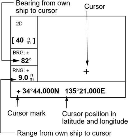 Bearing from own ship to cursor Cursor 2D n [ 40 ] m BRG: +