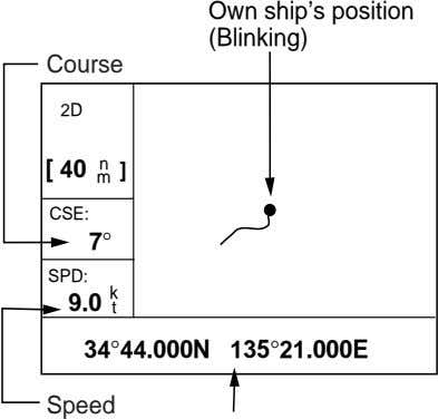 Own ship's position (Blinking) Course 2D n [ 40 ] m CSE: 7° SPD: 9.0