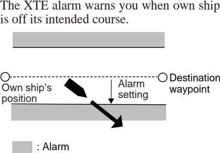The XTE alarm warns you when own ship is off its intended course. Destination Alarm