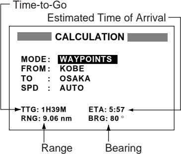 Time-to-Go Estimated Time of Arrival CALCULATION MODE: WAYPOINTS FROM : KOBE TO : OSAKA SPD
