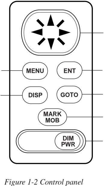 MENU ENT DISP GOTO MARK MOB DIM PWR Figure 1-2 Control panel