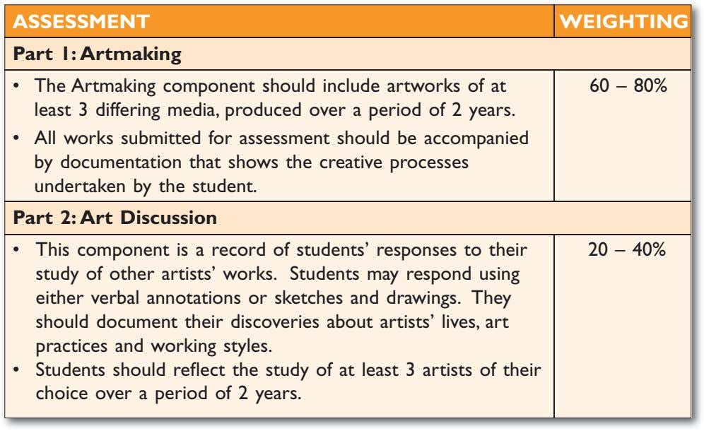 ASSESSMENT WEIGHTING Part 1: Artmaking • The Artmaking component should include artworks of at least
