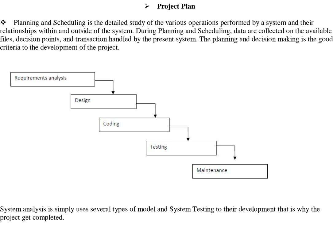  Project Plan Planning and Scheduling is the detailed study of the various operations performed