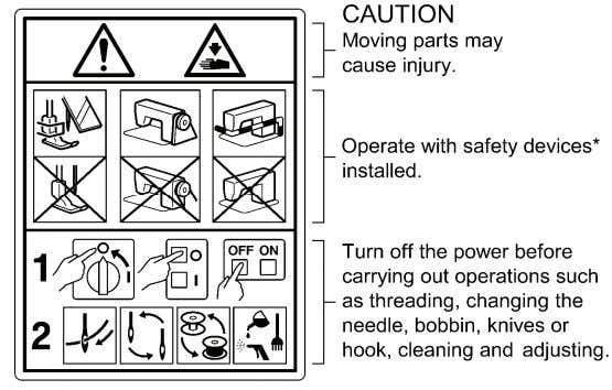 injury. Turn off the power before removing the cover. Be careful to avoid injury from the