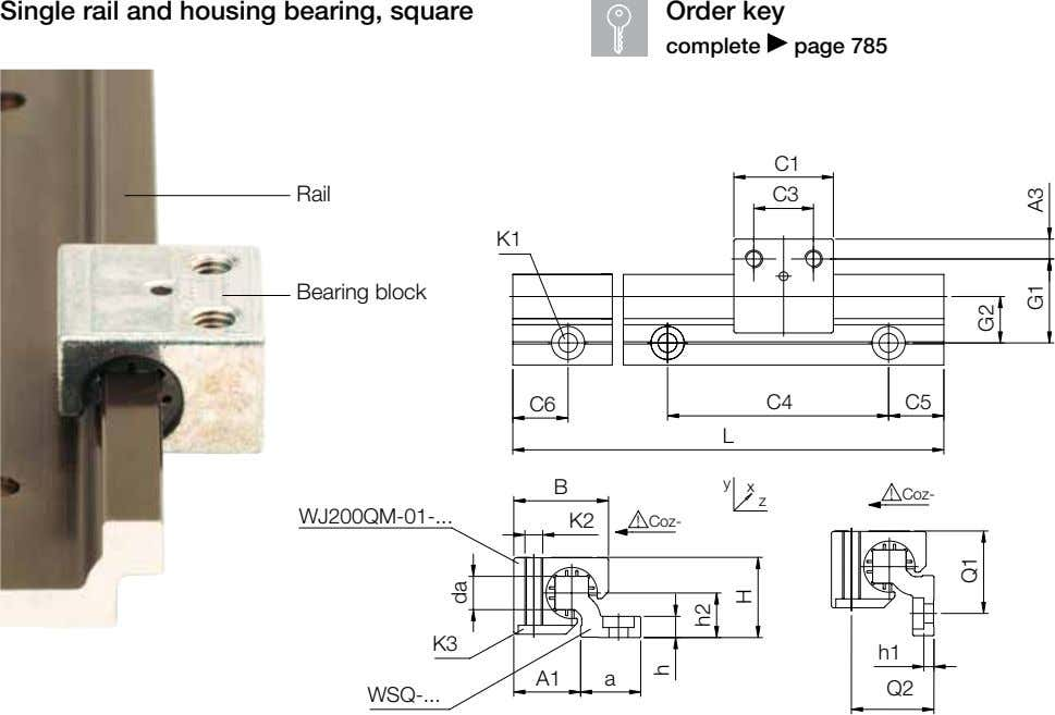 Single rail and housing bearing, square Order key complete page 785 C1 Rail C3 K1