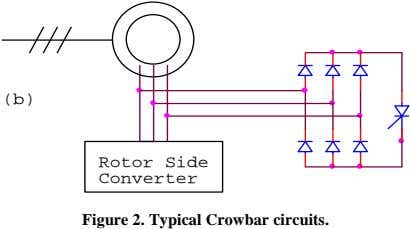 (b) Rotor Side Converter Figure 2. Typical Crowbar circuits.
