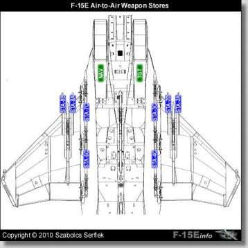 for the F-15E, known as tangential carriage.  The F-15E can carry up to 23,000 lb