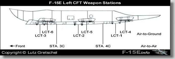 Graviton Student Project January 2012   Left wing Left CFT inboard Right CFT Right Wing inboard