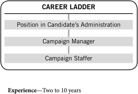 CAREER LADDER Position in Candidate's Administration Campaign Manager Campaign Staffer Experience—Two to 10 years