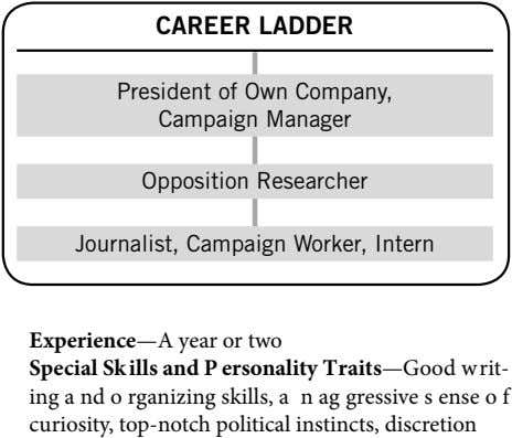 CAREER LADDER President of Own Company, Campaign Manager Opposition Researcher Journalist, Campaign Worker, Intern