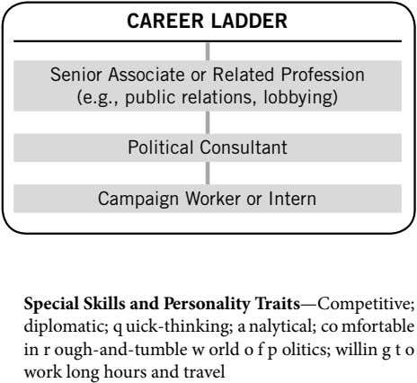 CAREER LADDER Senior Associate or Related Profession (e.g., public relations, lobbying) Political Consultant Campaign