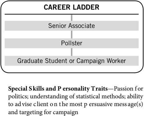 CAREER LADDER Senior Associate Pollster Graduate Student or Campaign Worker Special S kills and P