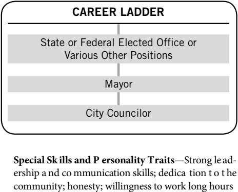 CAREER LADDER State or Federal Elected Office or Various Other Positions Mayor City Councilor Special