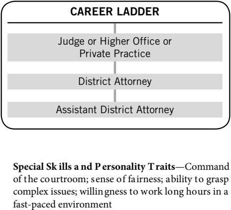CAREER LADDER Judge or Higher Office or Private Practice District Attorney Assistant District Attorney Special