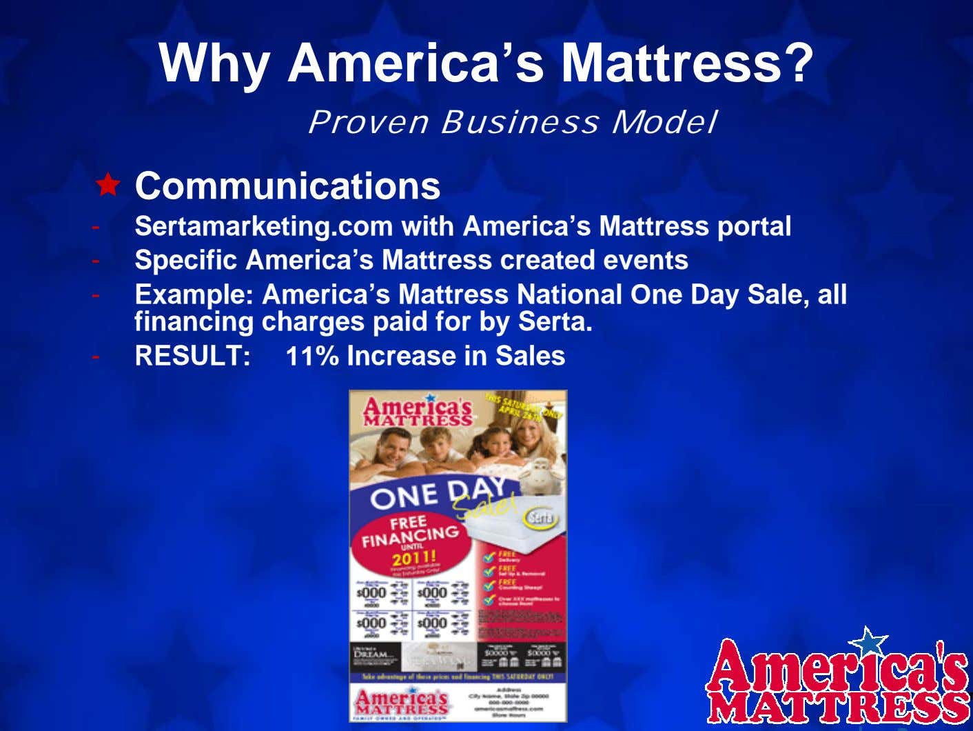 Why America's Mattress? Proven Business Model Communications - Sertamarketing.com with America's Mattress portal