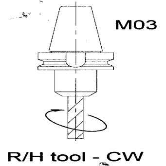 was previously set. M04 Spindle On Counterclockwise N_ M04 • The M04 code will start the