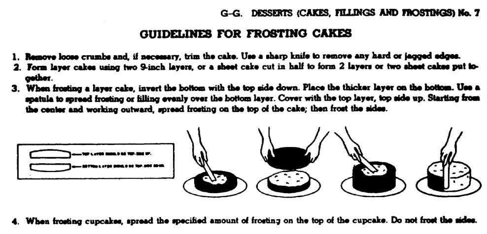 Figure 23. Guidelines for frosting cakes from Armed Forces Recipe Service. in the crust before