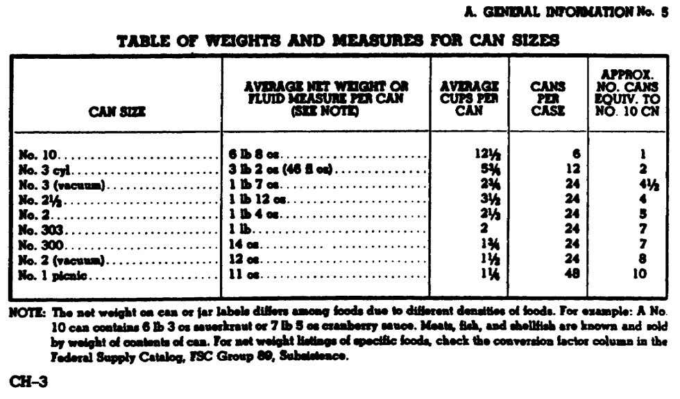 Table 3. Weights and measures for can sizes from Armed Forces Recipe Service. 19