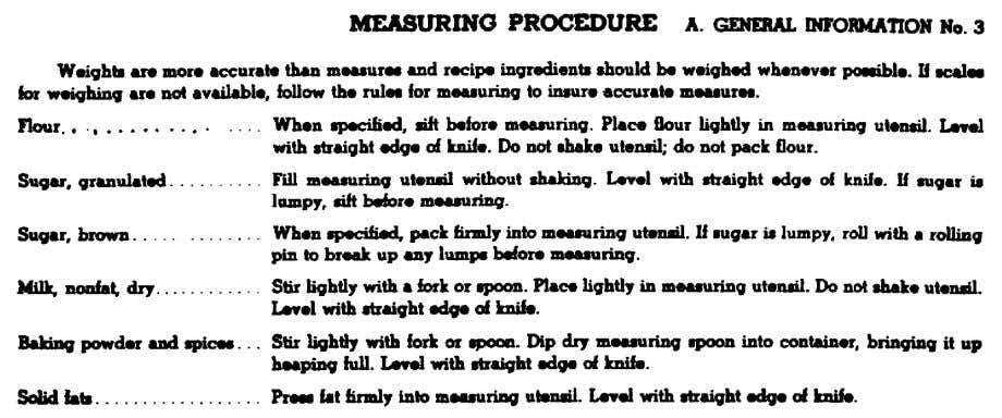 should be used to remove liquid remaining in the measurer. Figure 7. Measuring procedures for recipe