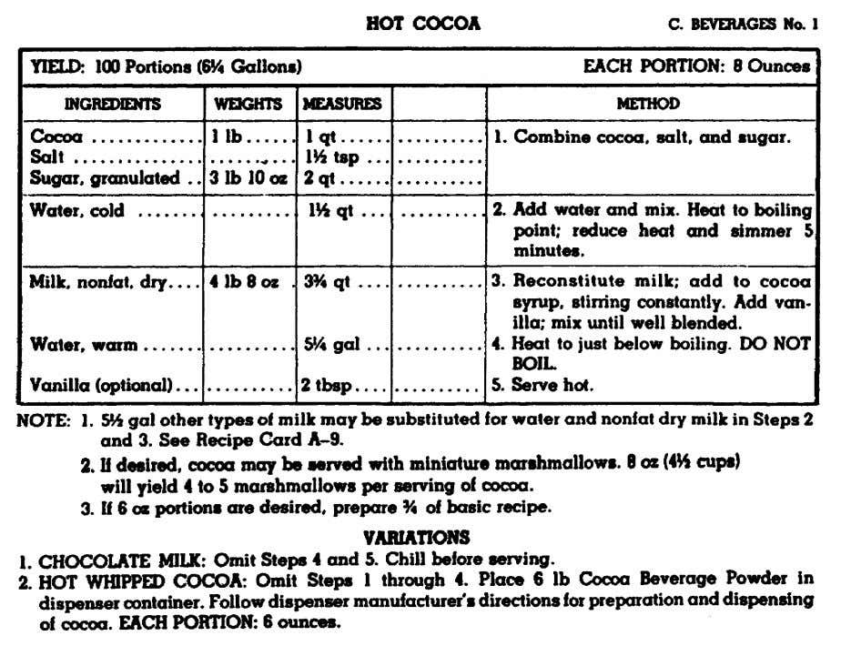 be learned to produce a consistently good standard product. Figure 5. Standard recipe for cocoa. (1)