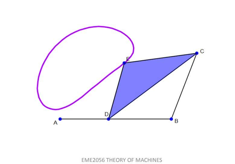 EME2056 THEORY OF MACHINES