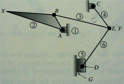 the Kinematic Diagram The kinematic diagram is given: C B 4 2 3 E,F A 6