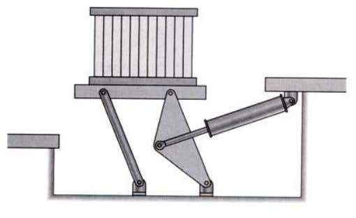 of joints and calculate the mobility for the mechanism. (a) Lift platform (Solution next slide) (b)