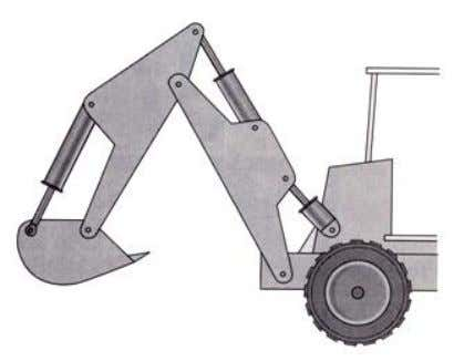 the mobility for the mechanism. (a) Lift platform (Solution next slide) (b) Backhoe EME2056 THEORY OF