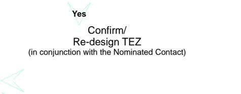 Yes Confirm/ Re-design TEZ (in conjunction with the Nominated Contact)