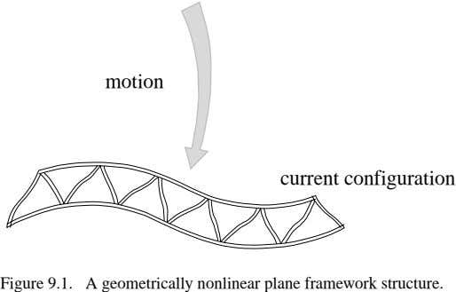 motion current configuration Figure 9.1. A geometrically nonlinear plane framework structure.