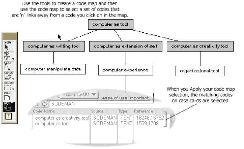 Code Map Copyrighted Hesse-Biber Qualitative Analysis Consulting