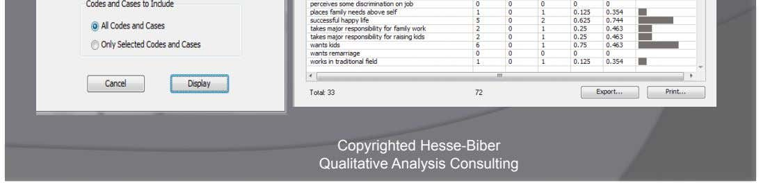 Running Reports Copyrighted Hesse-Biber Qualitative Analysis Consulting