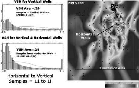 projects to justify and plan horizontal wells. How- Fig. 9 — VSH histograms from one stratigraphic