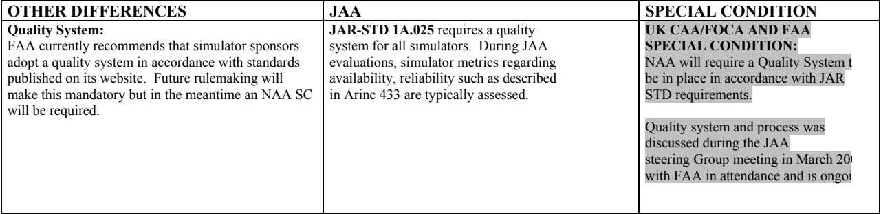 OTHER DIFFERENCES JAA SPECIAL CONDITION Quality System: JAR-STD 1A.025 requires a quality system for all