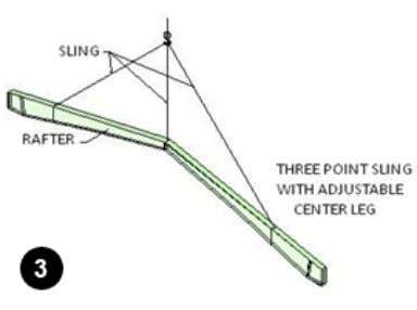 for rigging slings for lifting the Roof Rafter Assemblies. Regardless of the method you use, make