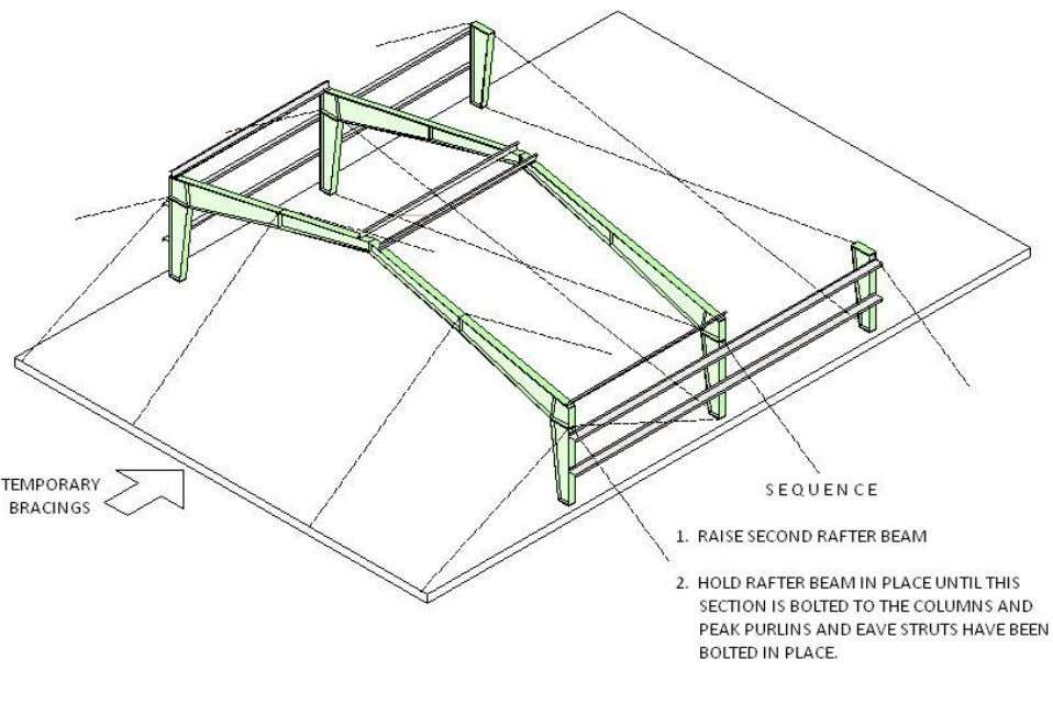 PEB STEEL FRAMING ERECTION PROCEDURE STEP NO. 3 NOTES: If the roof rafter consists of more