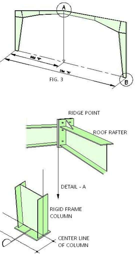 STEEL FRAMING PLUMBING AND SQUARING STEP NO. 5 (Continued) SEQUENCE ( C ontinued ) 3. Check
