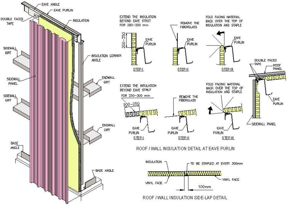 SIDEWALL AND ENDWALL INSULATION Fix one end of the insulation to the eave purlin by double