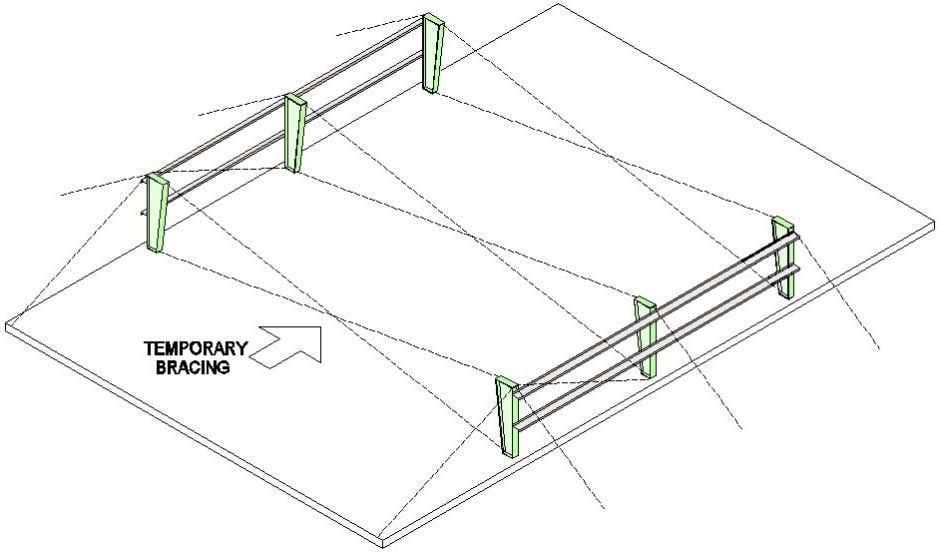 PEB STEEL FRAMING ERECTION PROCEDURE STEP NO. 1 IMPORTANT All columns should be erected Just prior