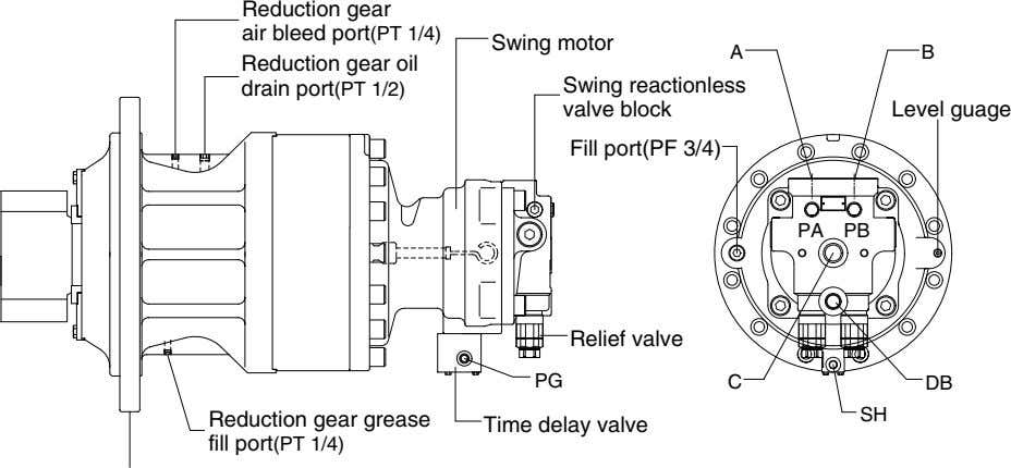 Reduction gear air bleed port(PT 1/4) Reduction gear oil drain port(PT 1/2) Swing motor A