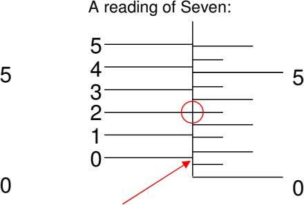 A reading of Seven: 5 4 5 5 3 2 1 0 0 0