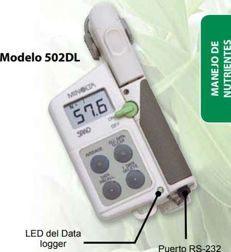 Modelo 502DL LED del Data logger Puerto RS-232 MANEJO DE NUTRIENTES